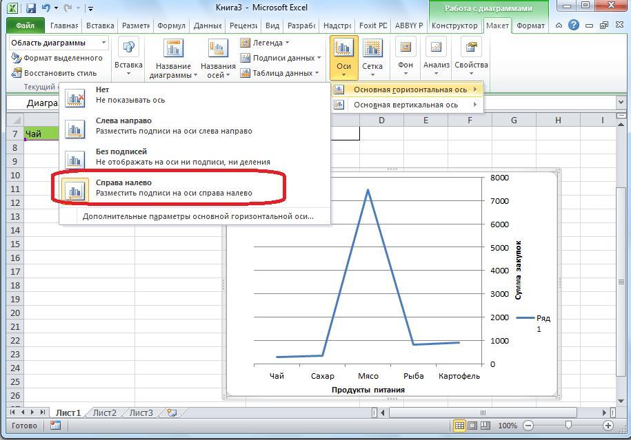 Ось справа налево в Microsoft Excel