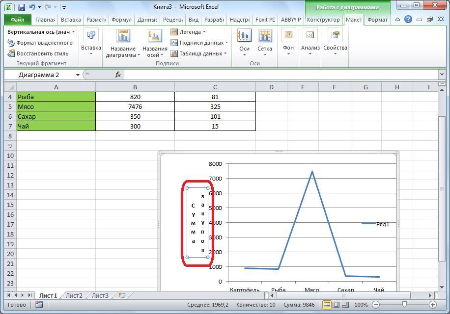 Вертикальное наименование оси в Microsoft Excel