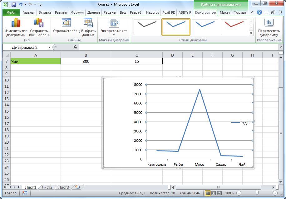 Диаграмма в Microsoft Excel