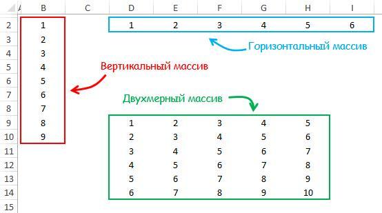 формулы массивов варианты