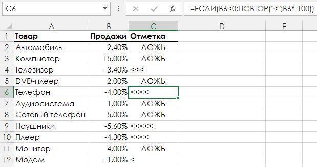 Рис. 4.15. Пример использования функции ЕСЛИ()