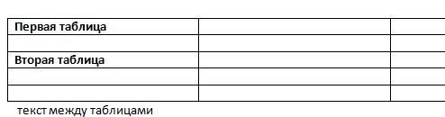 объединенные таблицы