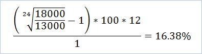 Калькулятор сложного процента с капитализацией
