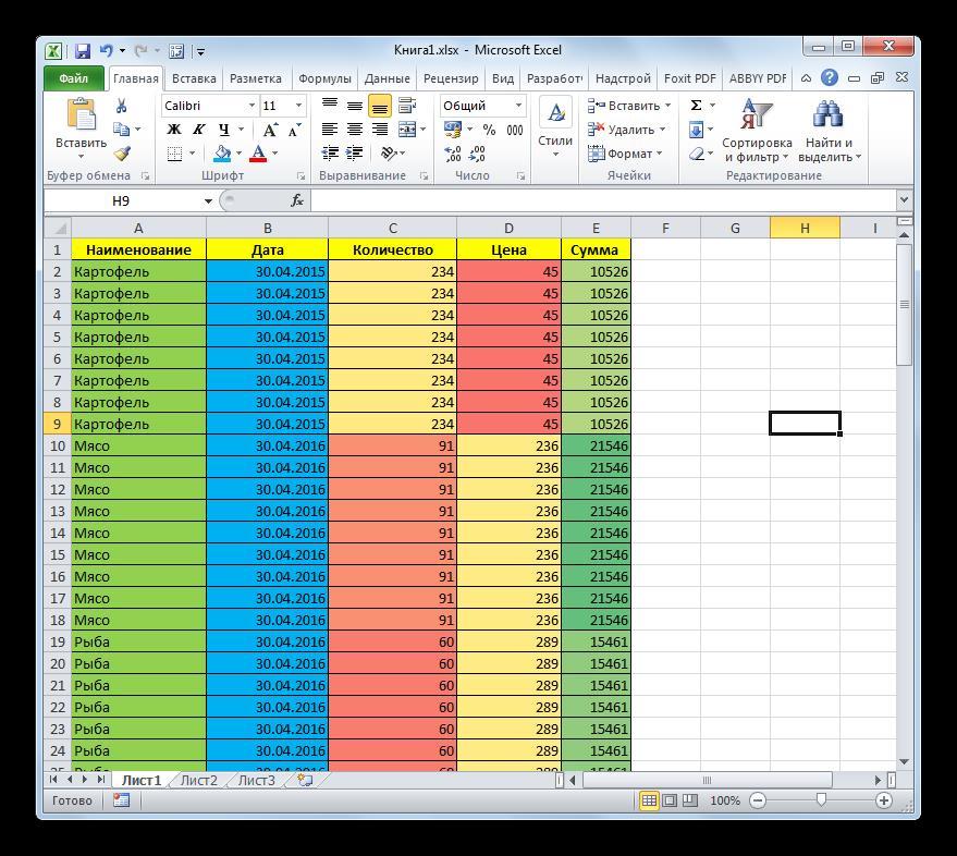 Файл с излишним форматирование в Microsoft Excel