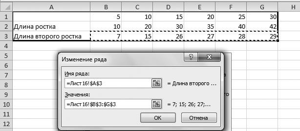 Рис. 4.30. Выбор данных для таблицы