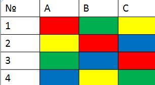 Ячейки разных цветов