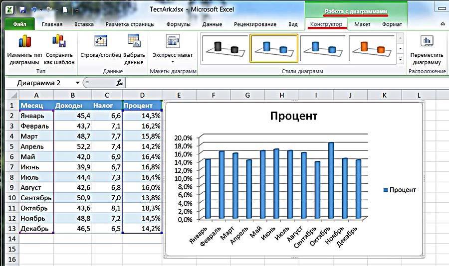диаграмма для значений процентов