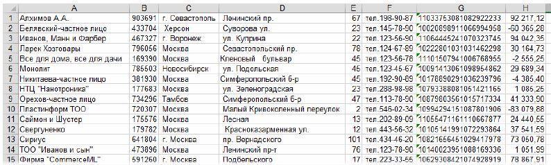 Как в таблице Excel разбить «слипшийся» текст по столбцам с использованием разделителей