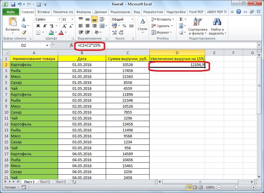 Результат расчета процента в программе Microsoft Excel для таблицы