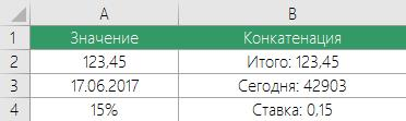 Применение конкатенации в Excel