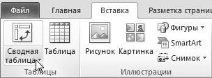 Рис. П1.2. Кнопка для создания сводной таблицы