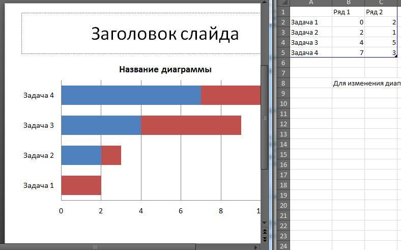 Изменение данных в Excel приводит к изменению в PowerPoint.