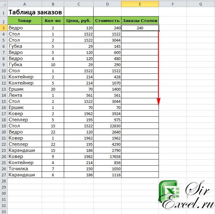 Функция ЕСЛИ в Excel с примерами