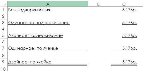 Рис 61.2. Примеры четырех типов подчеркивания