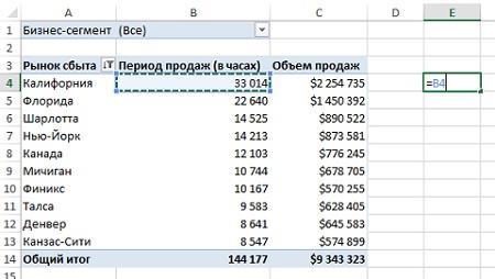 Рис. 12. Cвязывание блока данных с данными сводной таблицы