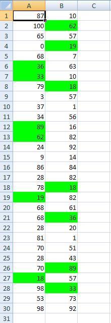 как сравнить два столбца в Excel