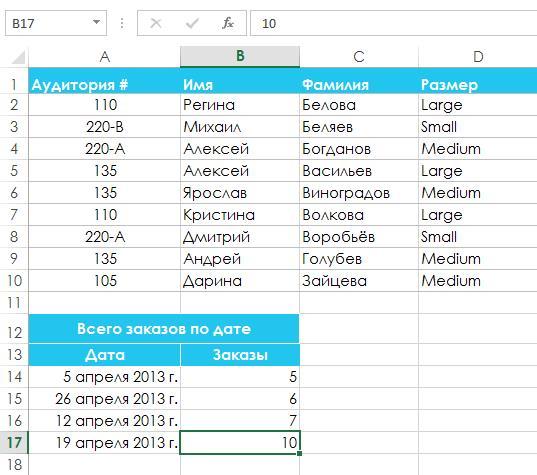 Типы сортировки в Excel