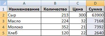 Применение формулы Excel