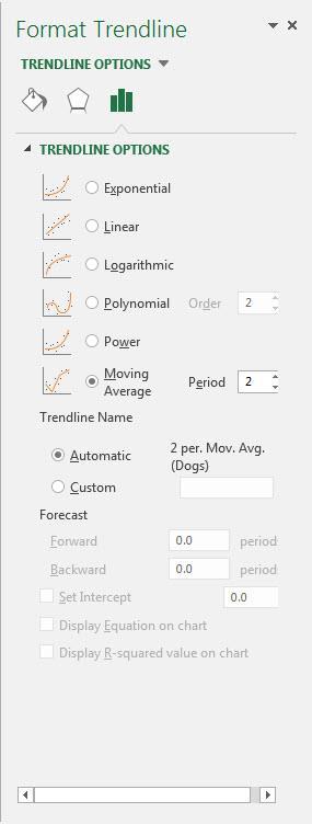 Добавляем линию тренда на диаграмму Excel