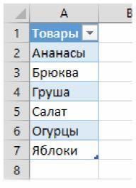 Excel загрузит данные из созданной таблицы