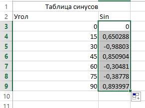 Добавляем формулы