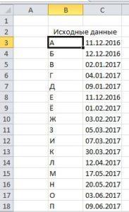 Исходные данные для подсчета количества элементов между двумя датами