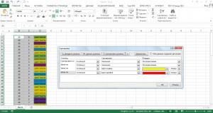 Настроенная многоуровневая сортировка значений в таблице Эксель