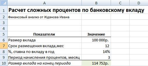 Формула сложных процентов в Excel. Пример расчета