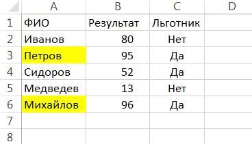 условное форматирование в Excel с формулой