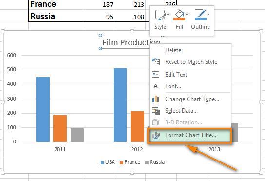 Названия диаграмм и осей Excel