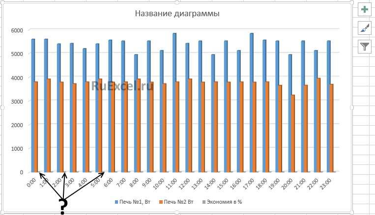 График с процентами