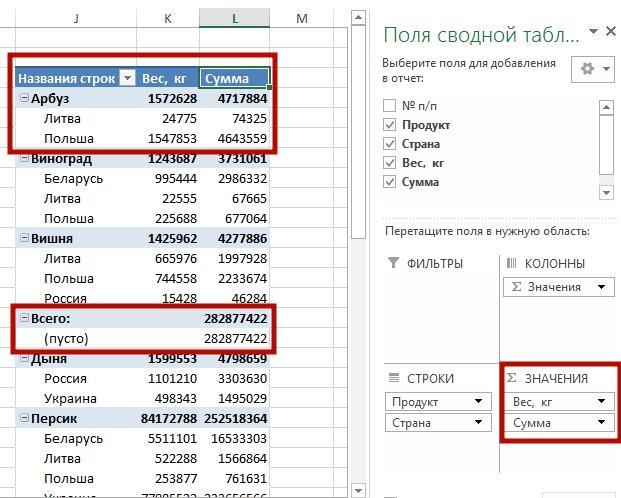 sozday svodnayu tablicu 11 Как создать сводную таблицу в Excel