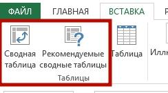 sozday svodnayu tablicu 2 Как создать сводную таблицу в Excel