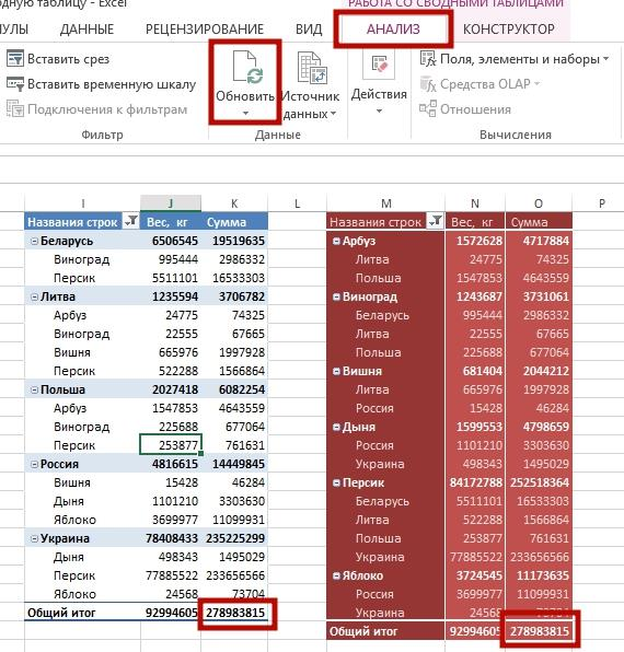 sozday svodnayu tablicu 17 Как создать сводную таблицу в Excel