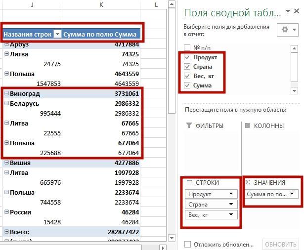 sozday svodnayu tablicu 7 Как создать сводную таблицу в Excel