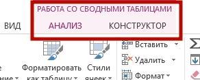 sozday svodnayu tablicu 14 Как создать сводную таблицу в Excel