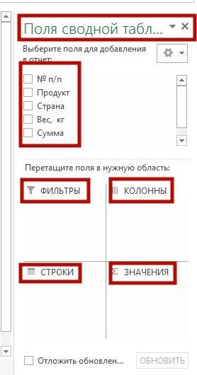 sozday svodnayu tablicu 6 Как создать сводную таблицу в Excel