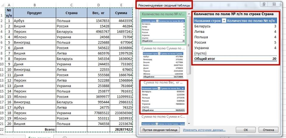 sozday svodnayu tablicu 3 Как создать сводную таблицу в Excel