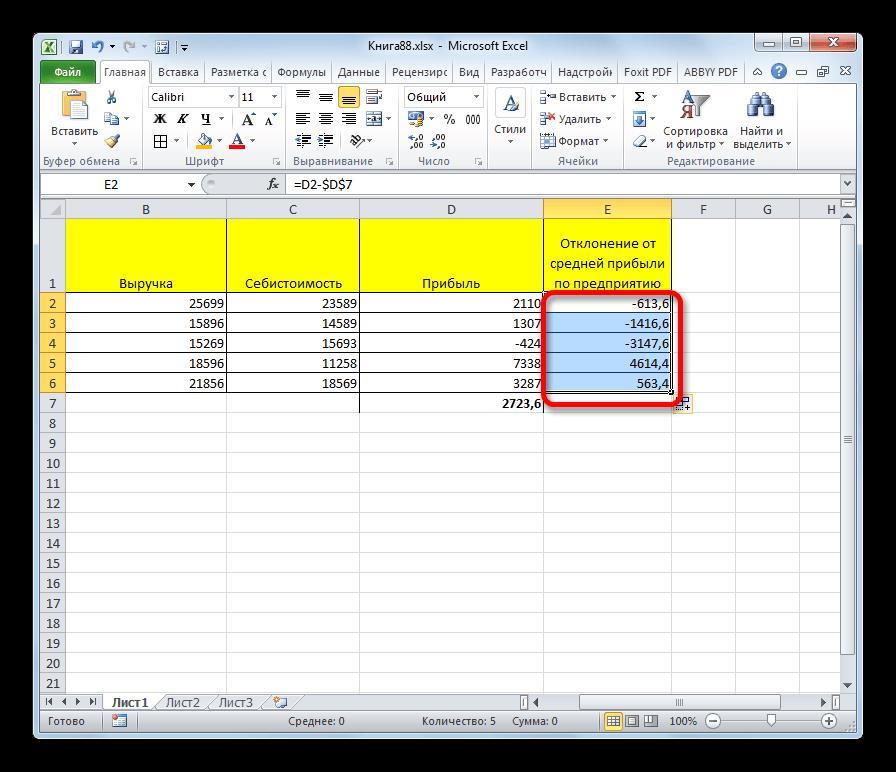 Ячейки заполнены данными в Microsoft Excel