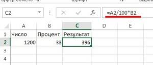 Стандартная формула расчета процентов в Экселе