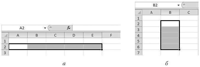 Рис. 1.6. Выделенные диапазоны: ячейки строки (а) и ячейки столбца (б)