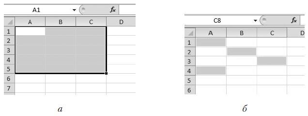Рис. 1.5. Выделение прямоугольного диапазона ячеек (а) и ячеек в разных частях таблицы (б)