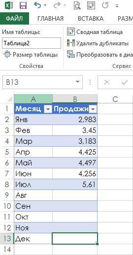 Рис. 35.2. Значения продаж за январь-июль, которые будут использованы для автозаполнения дальнейших цифр