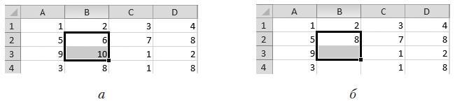 Рис. 2.46. Исходная таблица (а) и таблица с двумя удаленными ячейками со сдвигом вверх (б)