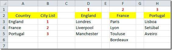 Связанный выпадающий список в Excel