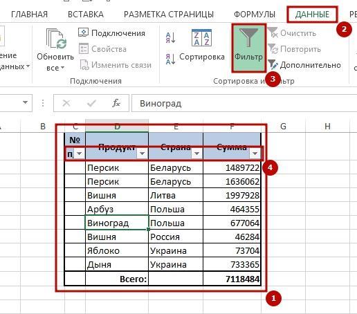Unikalnie znachenie 3 6 способов создать список уникальных значений в Excel