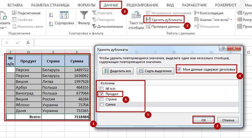 Unikalnie znachenie 2 6 способов создать список уникальных значений в Excel
