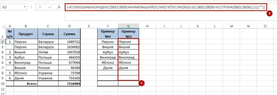 Unikalnie znachenie 7 6 способов создать список уникальных значений в Excel