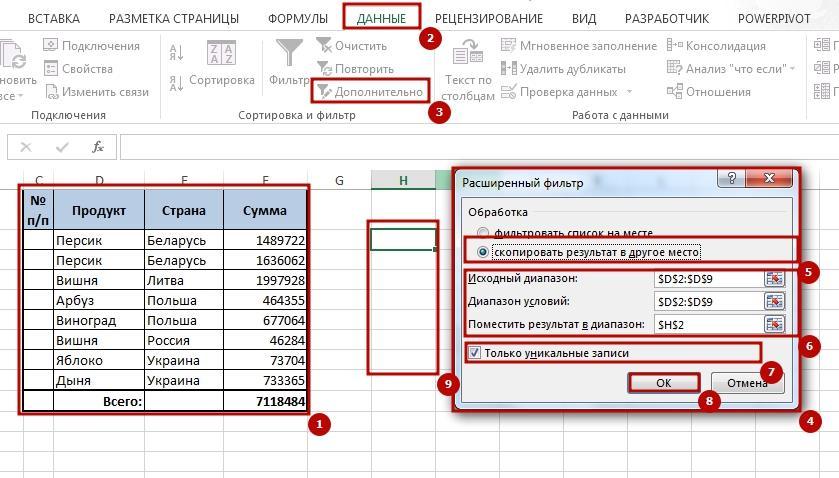 Unikalnie znachenie 4 6 способов создать список уникальных значений в Excel