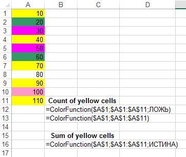 Рис. 7.5. Подсчет ячеек по цвету при помощи пользовательской функции ColorFunction